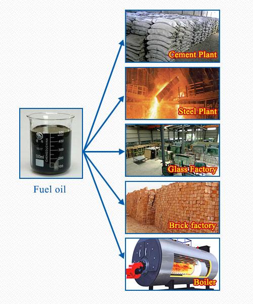 la planta que obtiene aceite combustible de residuos plásticos