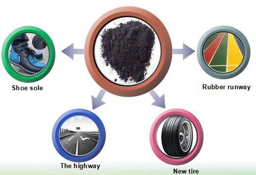 continuous pyrolysis tire to fuel pyrolysis plant